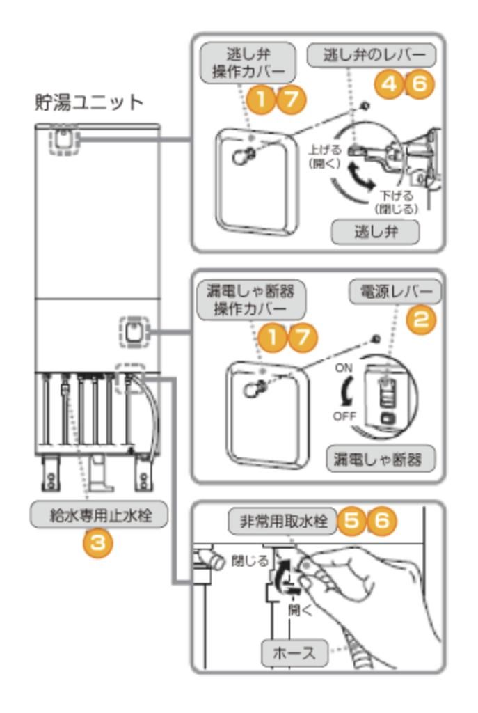 エコキュート(電気温水器)の安全弁