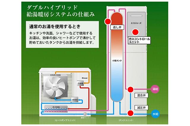 給湯器の機能部品